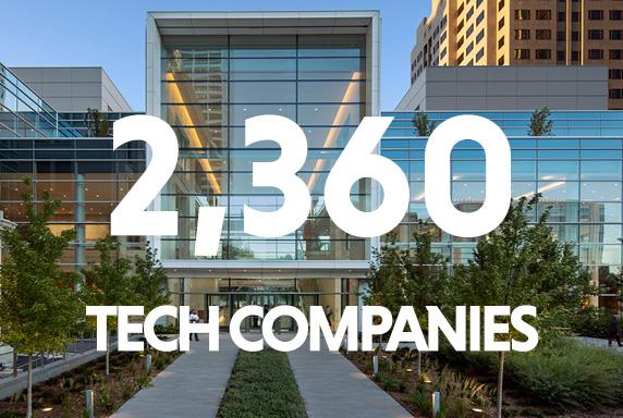 2,360 tech companies