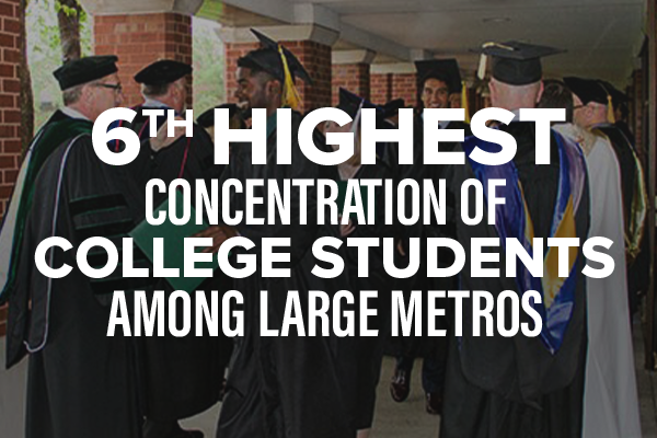 6th highest concentration of college students across large metros